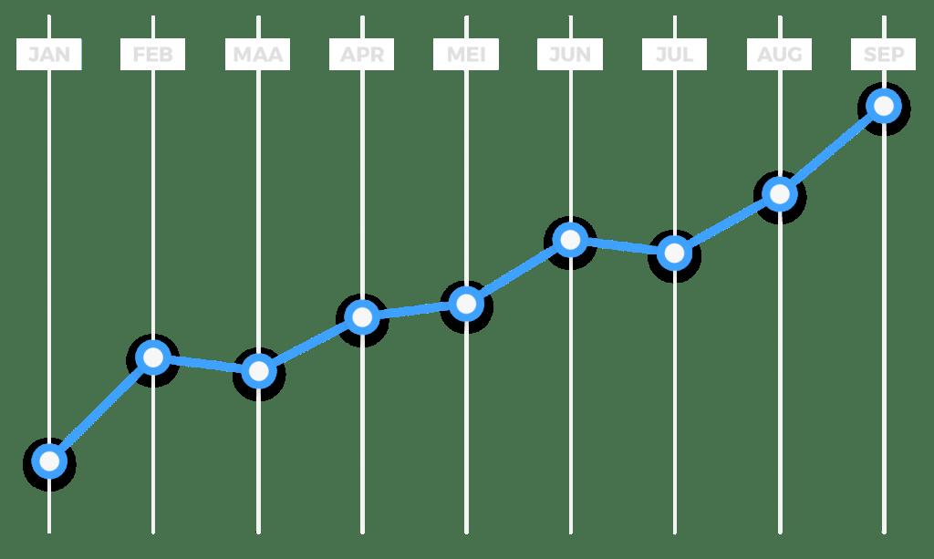 stats2-01